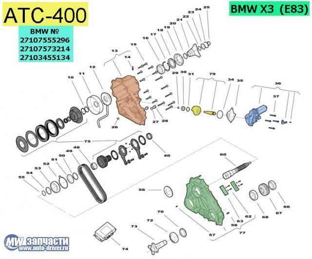 Теперь в разделе статьи, новая статья по запчастям к раздаточным коробкам BMW